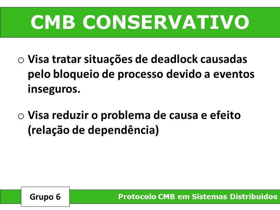 CMB CONSERVATIVO Visa tratar situações de deadlock causadas pelo bloqueio de processo devido a eventos inseguros.