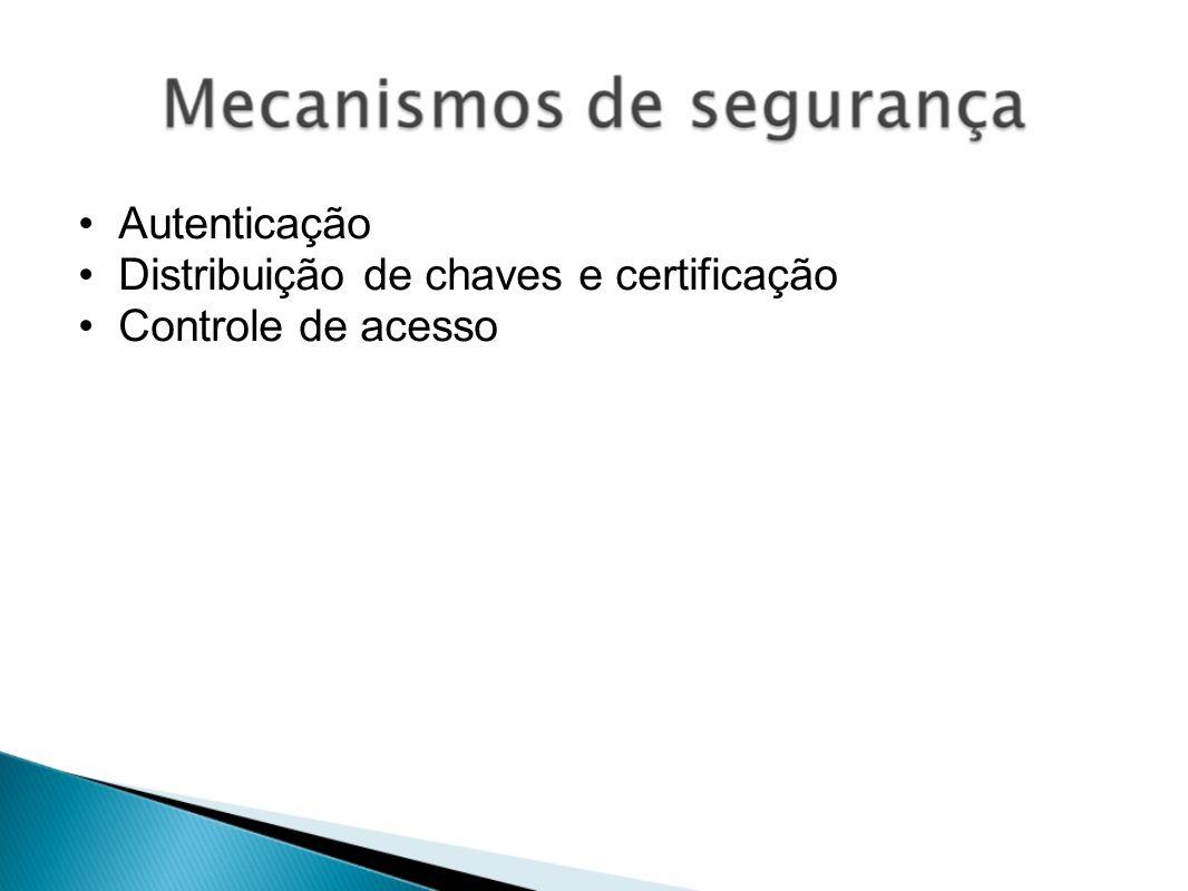 Autenticação Distribuição de chaves e certificação Controle de acesso