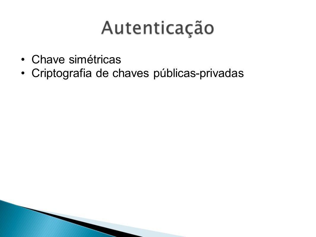 Chave simétricas Criptografia de chaves públicas-privadas