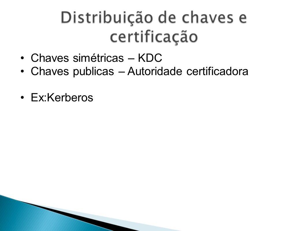 Chaves simétricas – KDC