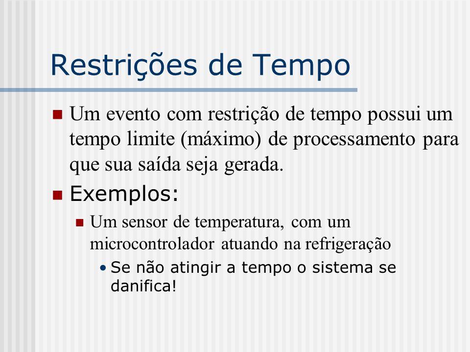 Restrições de Tempo Um evento com restrição de tempo possui um tempo limite (máximo) de processamento para que sua saída seja gerada.