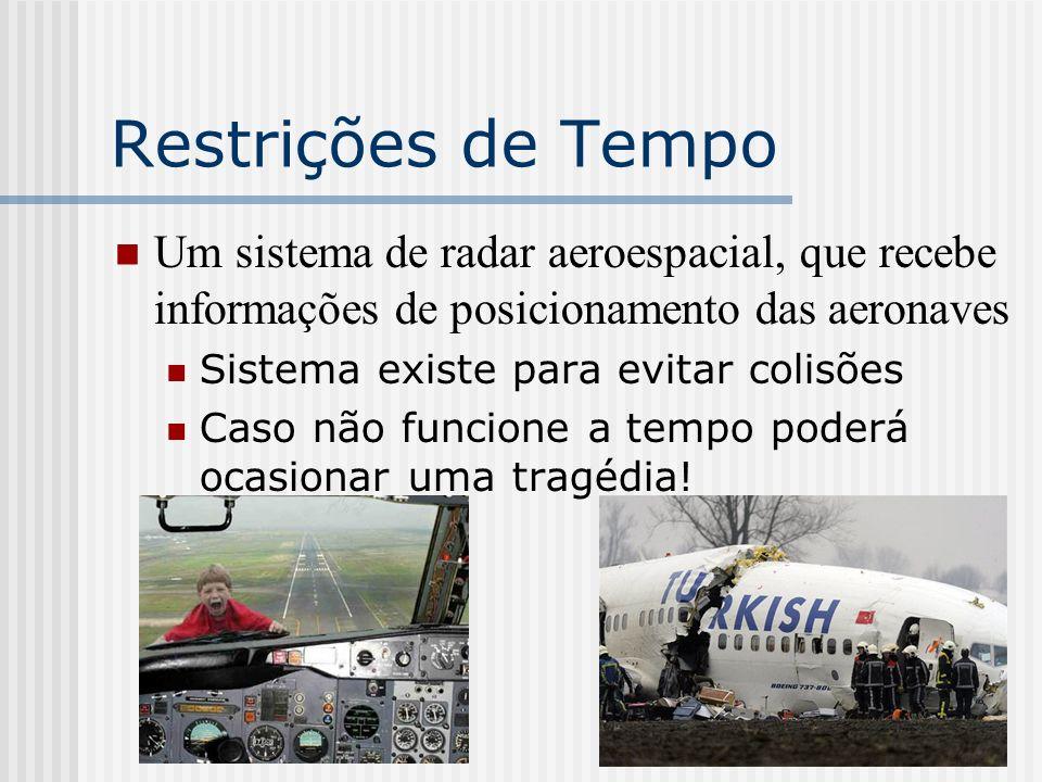 Restrições de Tempo Um sistema de radar aeroespacial, que recebe informações de posicionamento das aeronaves.
