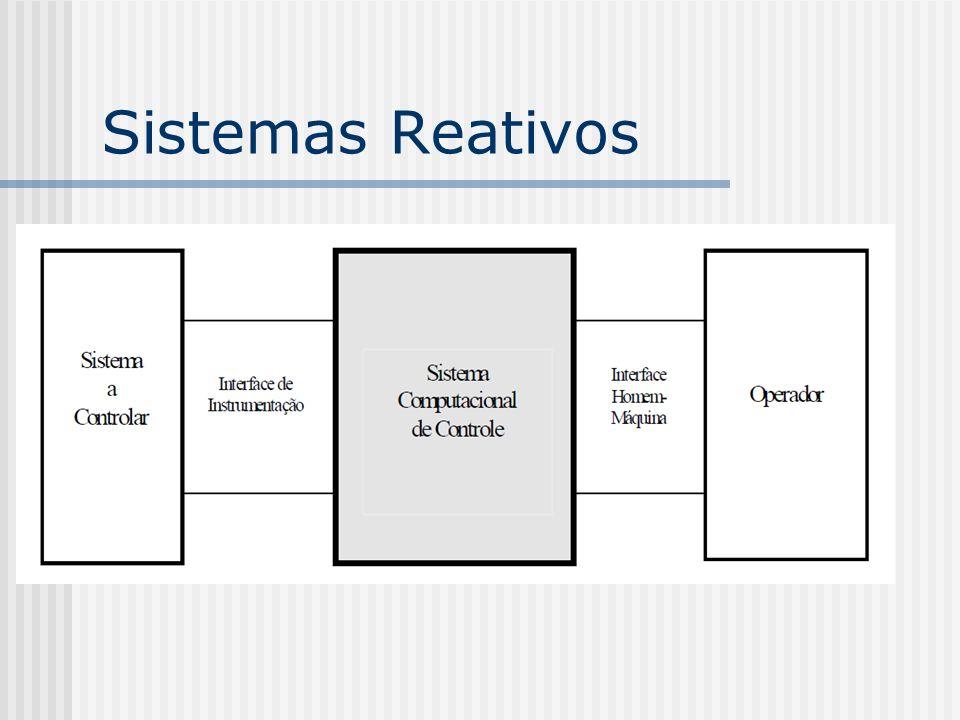 Sistemas Reativos