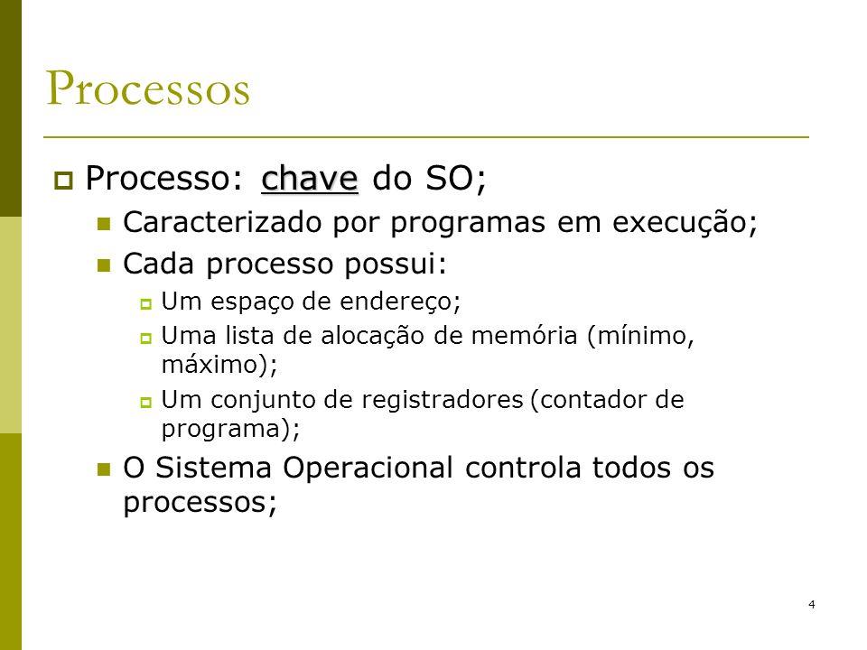 Processos Processo: chave do SO;
