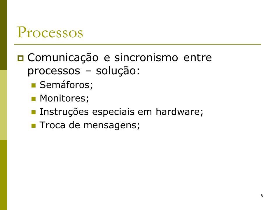 Processos Comunicação e sincronismo entre processos – solução: