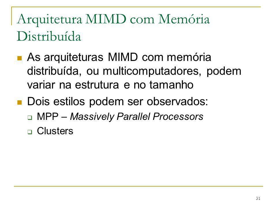 Arquitetura MIMD com Memória Distribuída
