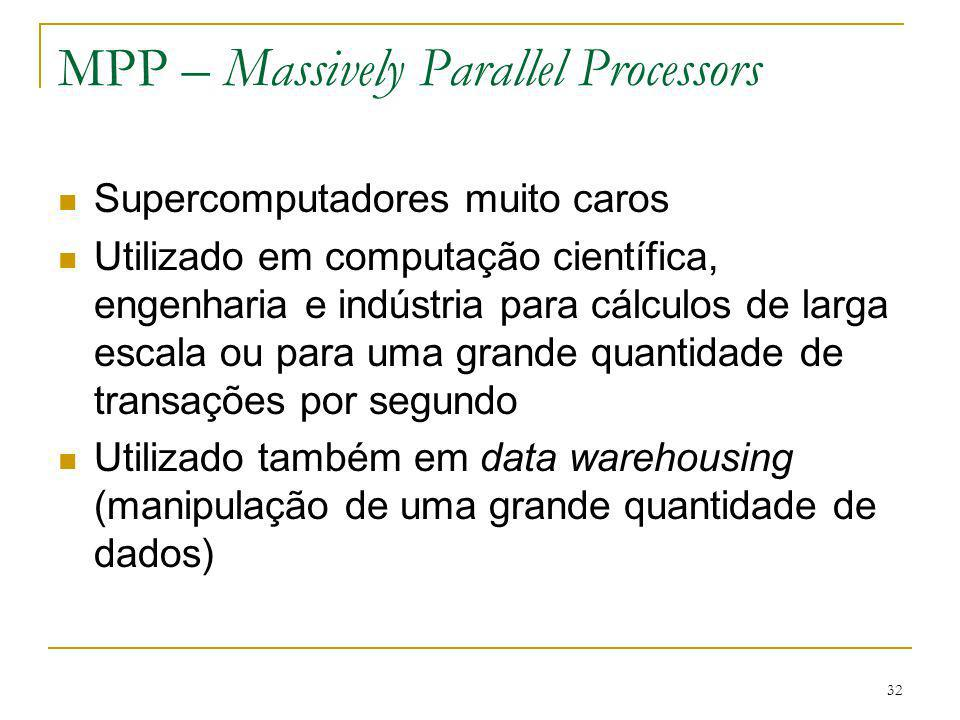 MPP – Massively Parallel Processors