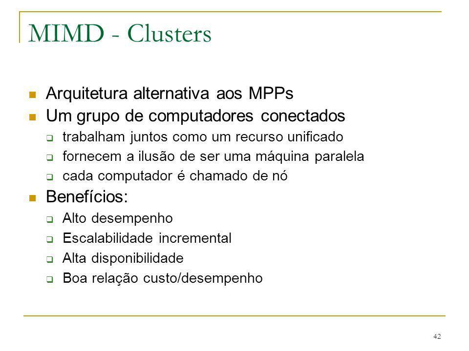 MIMD - Clusters Arquitetura alternativa aos MPPs
