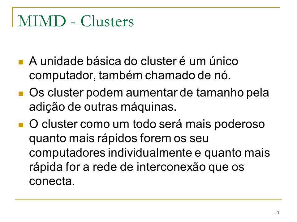 MIMD - Clusters A unidade básica do cluster é um único computador, também chamado de nó.