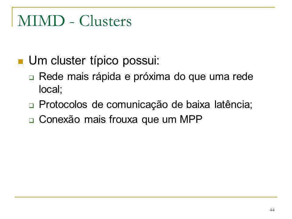 MIMD - Clusters Um cluster típico possui: