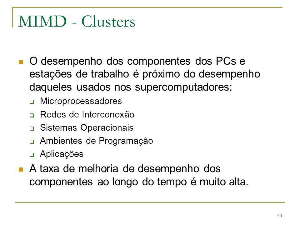 MIMD - Clusters O desempenho dos componentes dos PCs e estações de trabalho é próximo do desempenho daqueles usados nos supercomputadores: