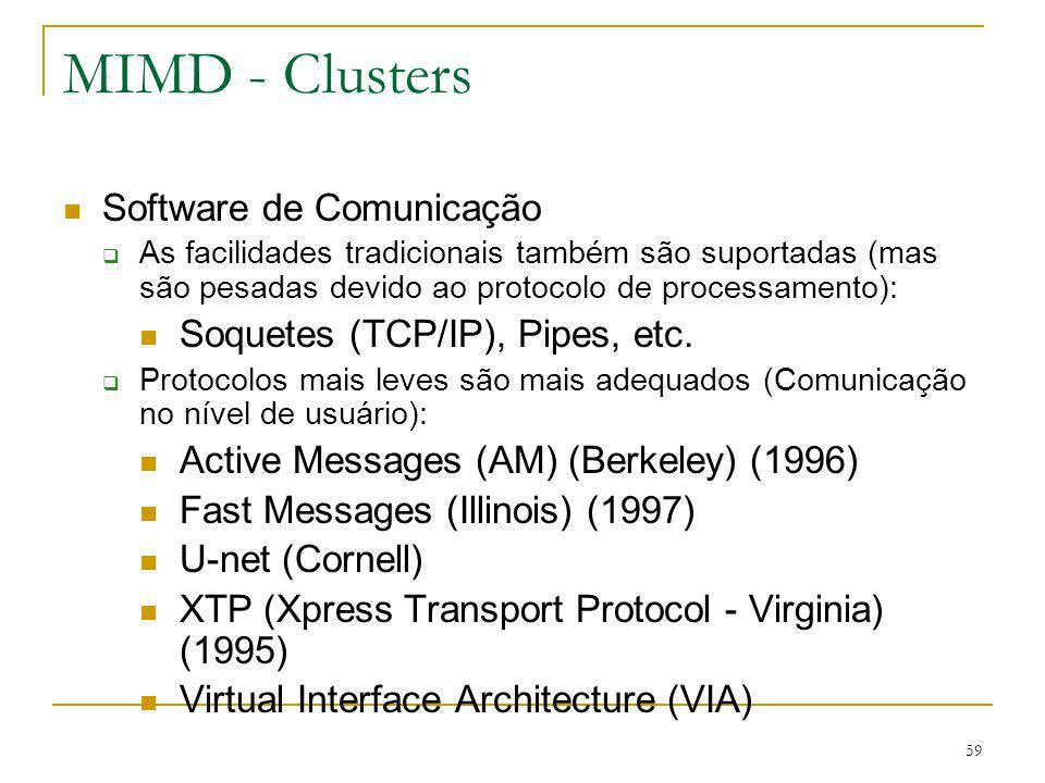 MIMD - Clusters Software de Comunicação Soquetes (TCP/IP), Pipes, etc.