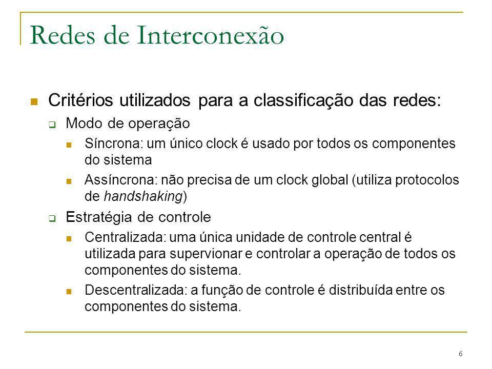 Redes de Interconexão Critérios utilizados para a classificação das redes: Modo de operação.