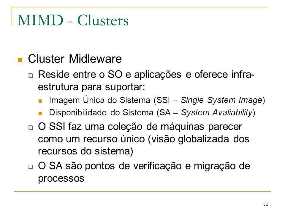 MIMD - Clusters Cluster Midleware