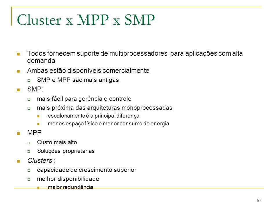 Cluster x MPP x SMP Todos fornecem suporte de multiprocessadores para aplicações com alta demanda.
