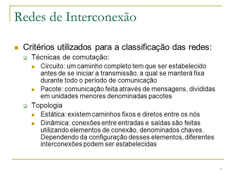 Redes de Interconexão Critérios utilizados para a classificação das redes: Técnicas de comutação: