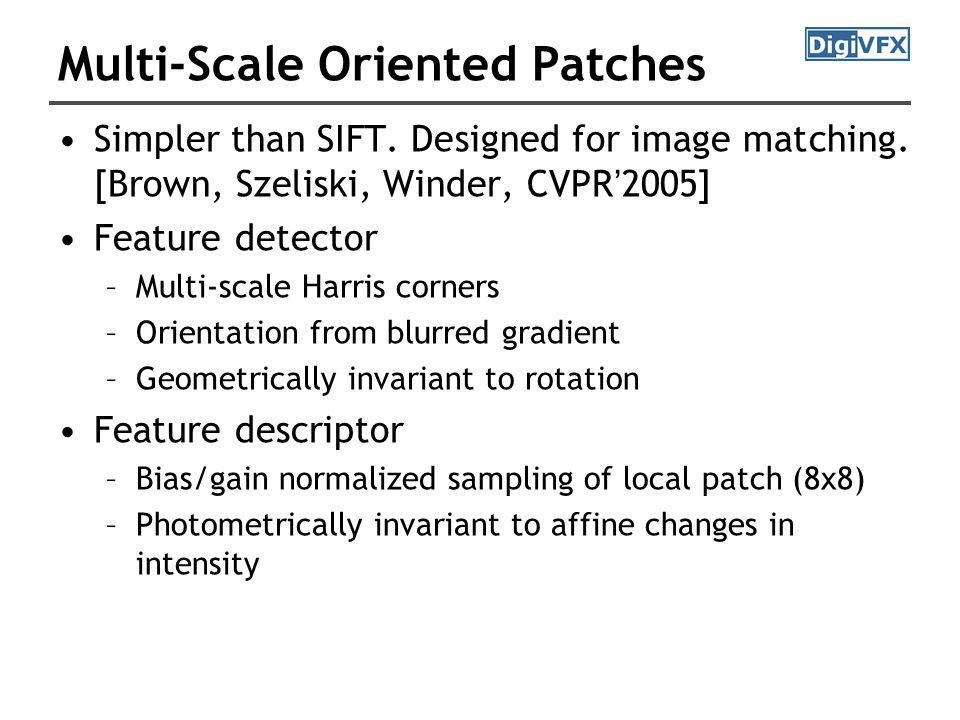 Multi-Scale Oriented Patches