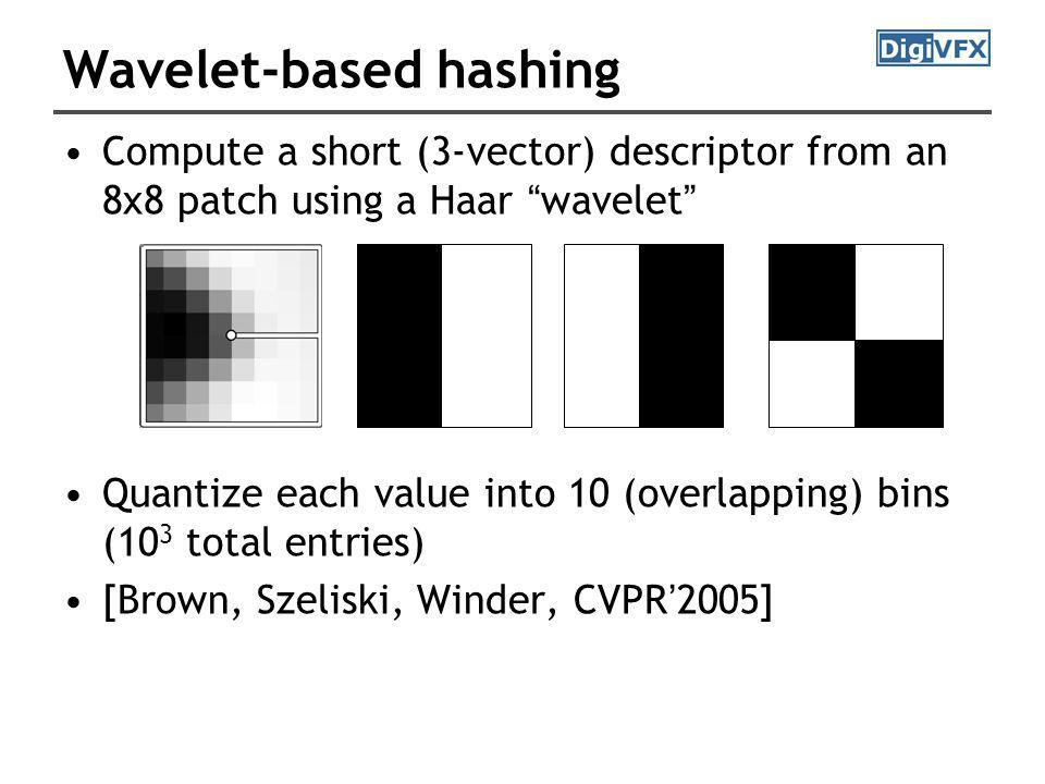 Wavelet-based hashing