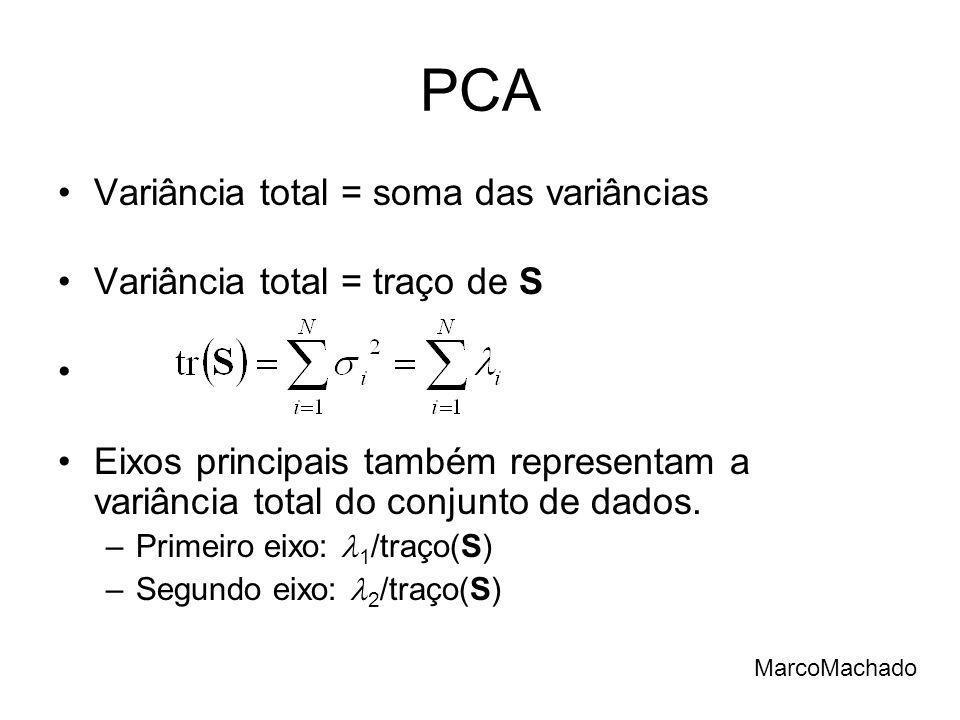 PCA Variância total = soma das variâncias Variância total = traço de S