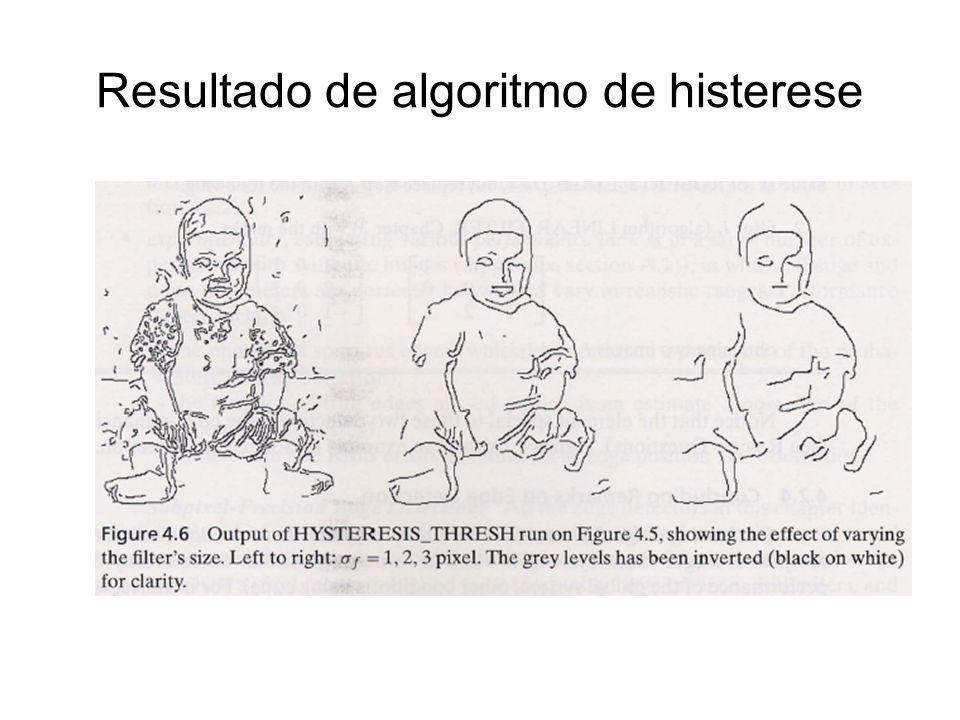Resultado de algoritmo de histerese