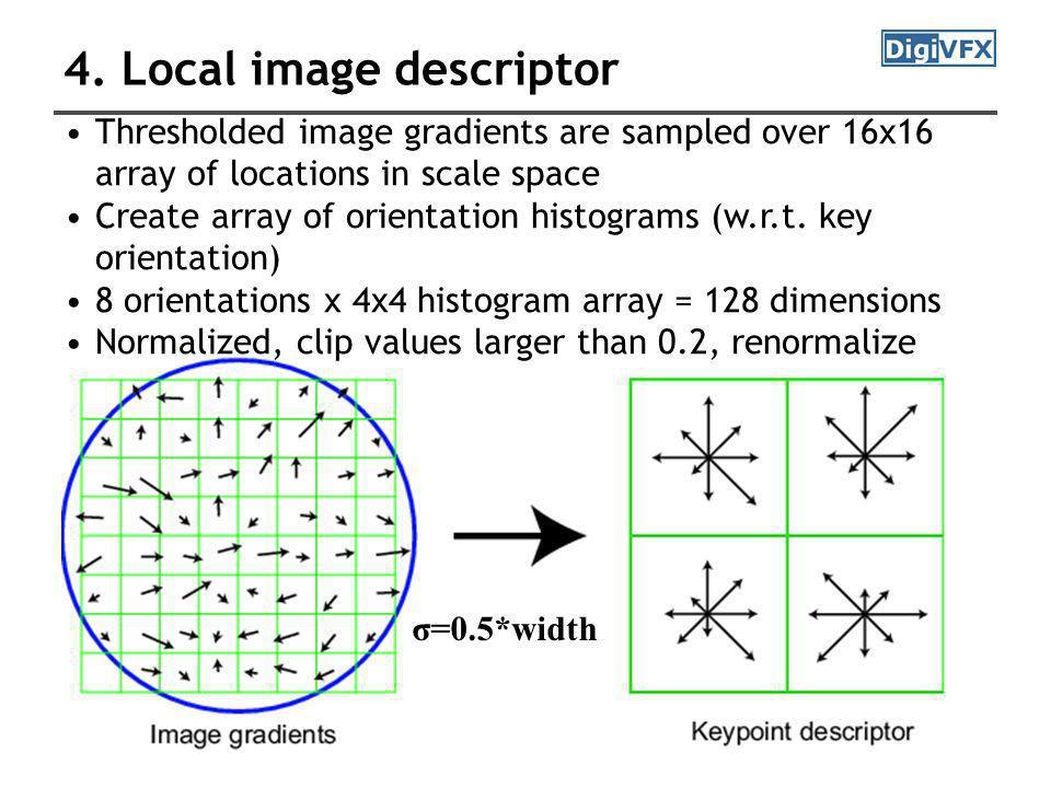 4. Local image descriptor