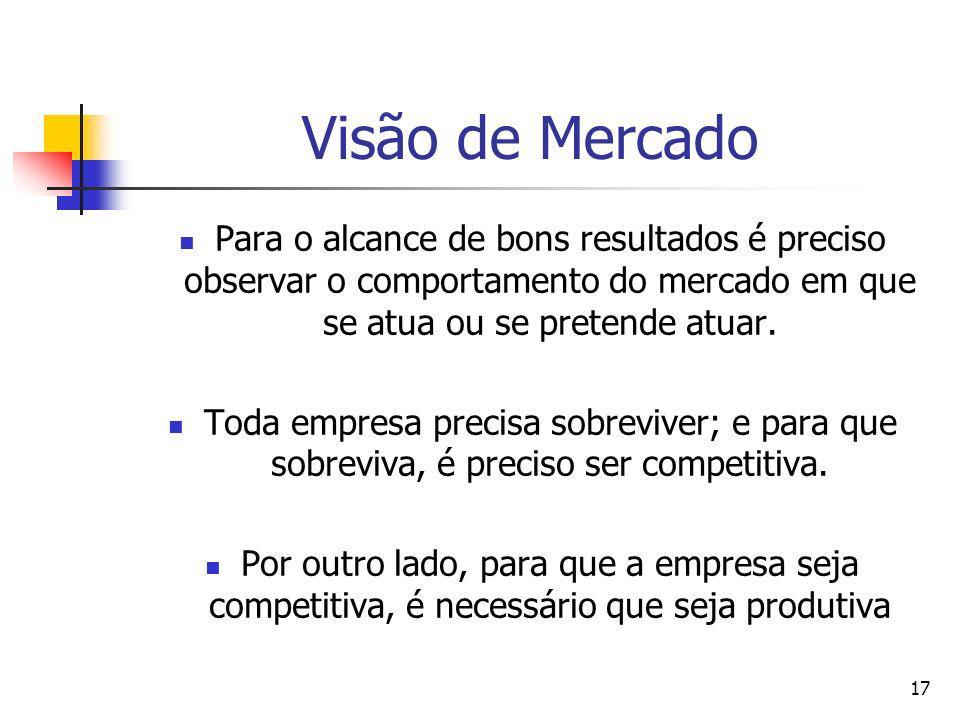 Visão de MercadoPara o alcance de bons resultados é preciso observar o comportamento do mercado em que se atua ou se pretende atuar.