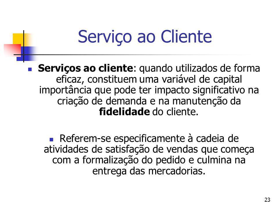 Serviço ao Cliente