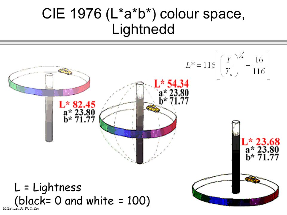 CIE 1976 (L*a*b*) colour space, Lightnedd
