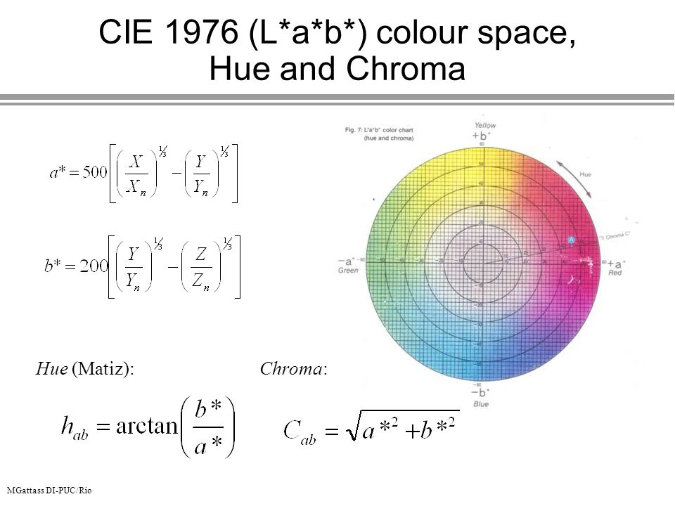 CIE 1976 (L*a*b*) colour space, Hue and Chroma