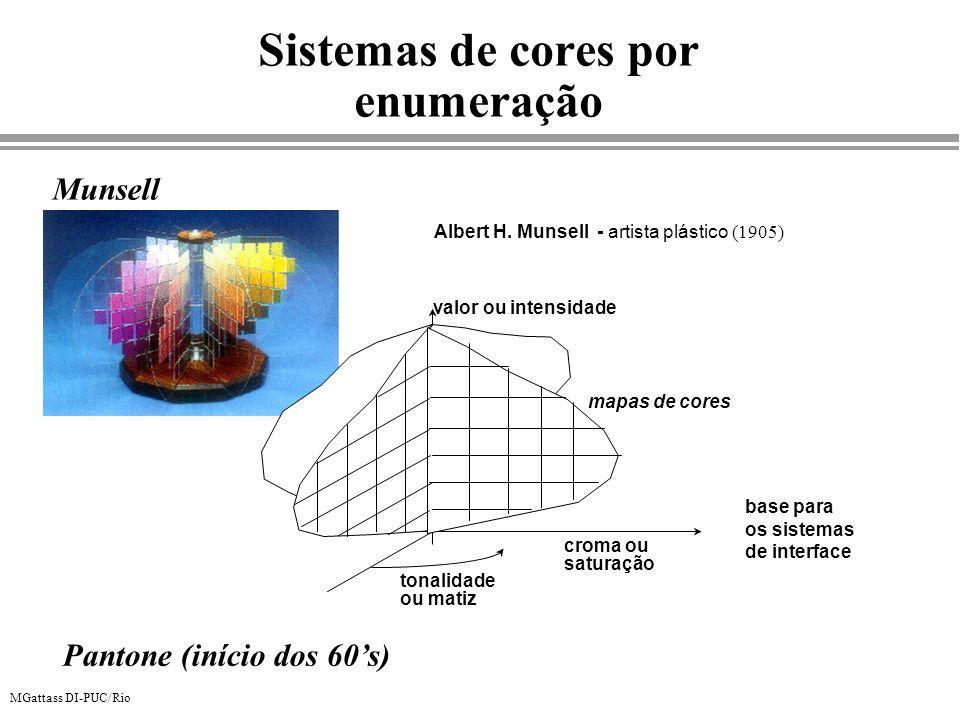 Sistemas de cores por enumeração