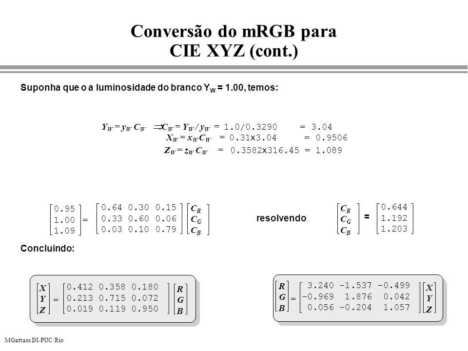 Conversão do mRGB para CIE XYZ (cont.)