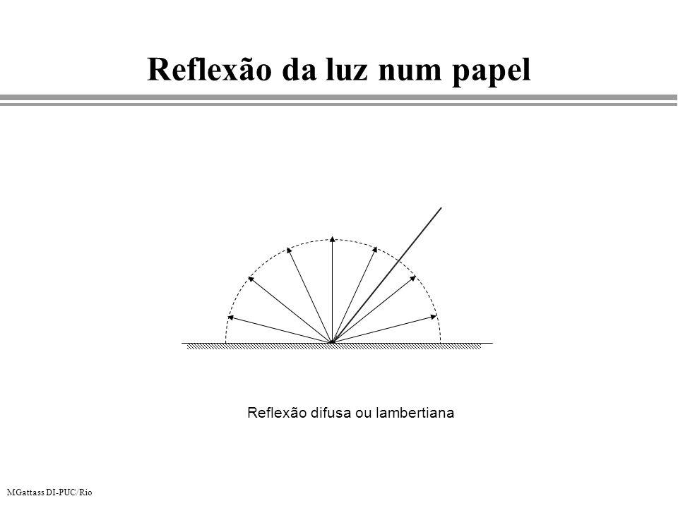 Reflexão da luz num papel