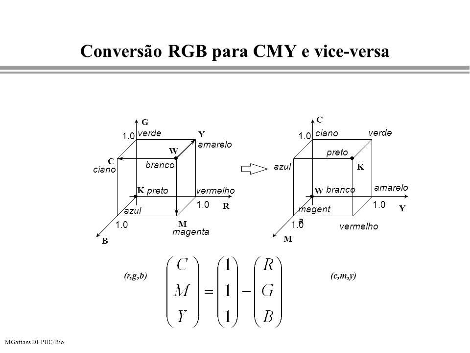 Conversão RGB para CMY e vice-versa