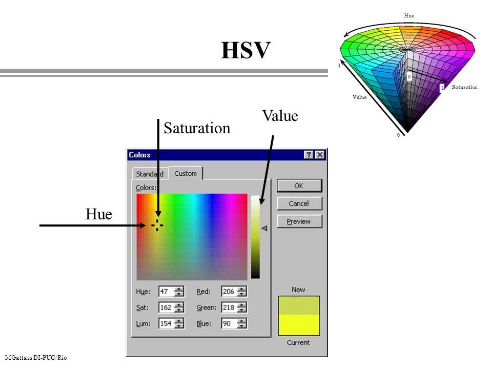 Computação Gráfica: Luz e Cor