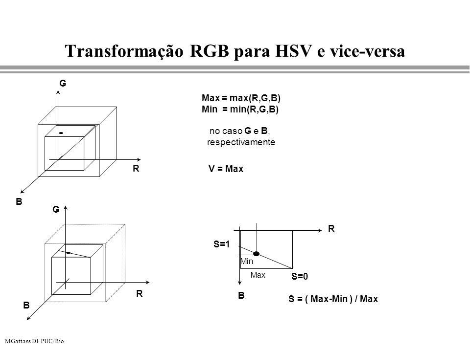 Transformação RGB para HSV e vice-versa