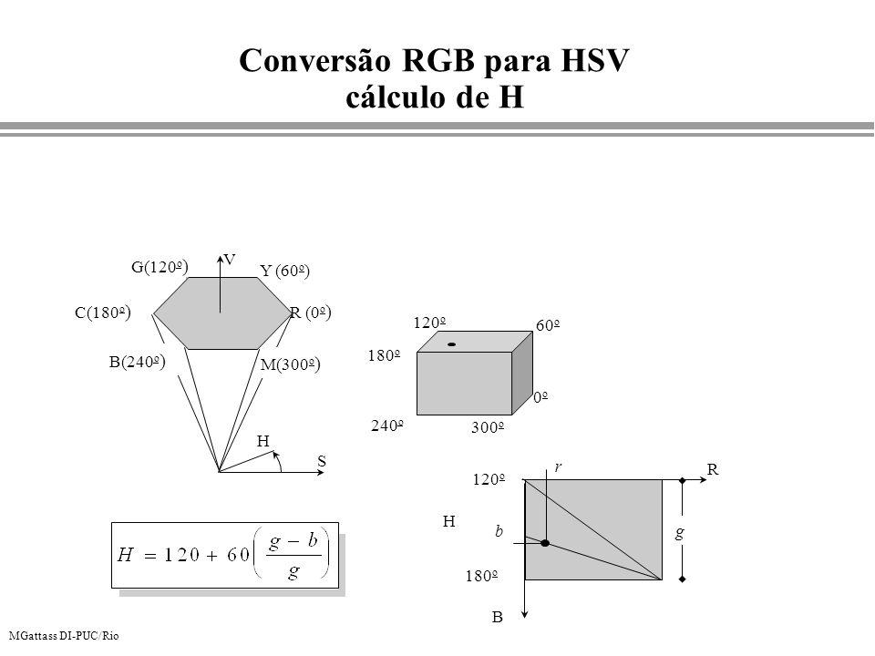 Conversão RGB para HSV cálculo de H