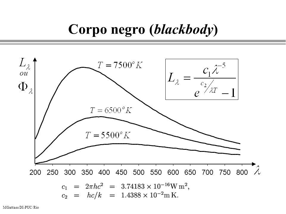 Corpo negro (blackbody)