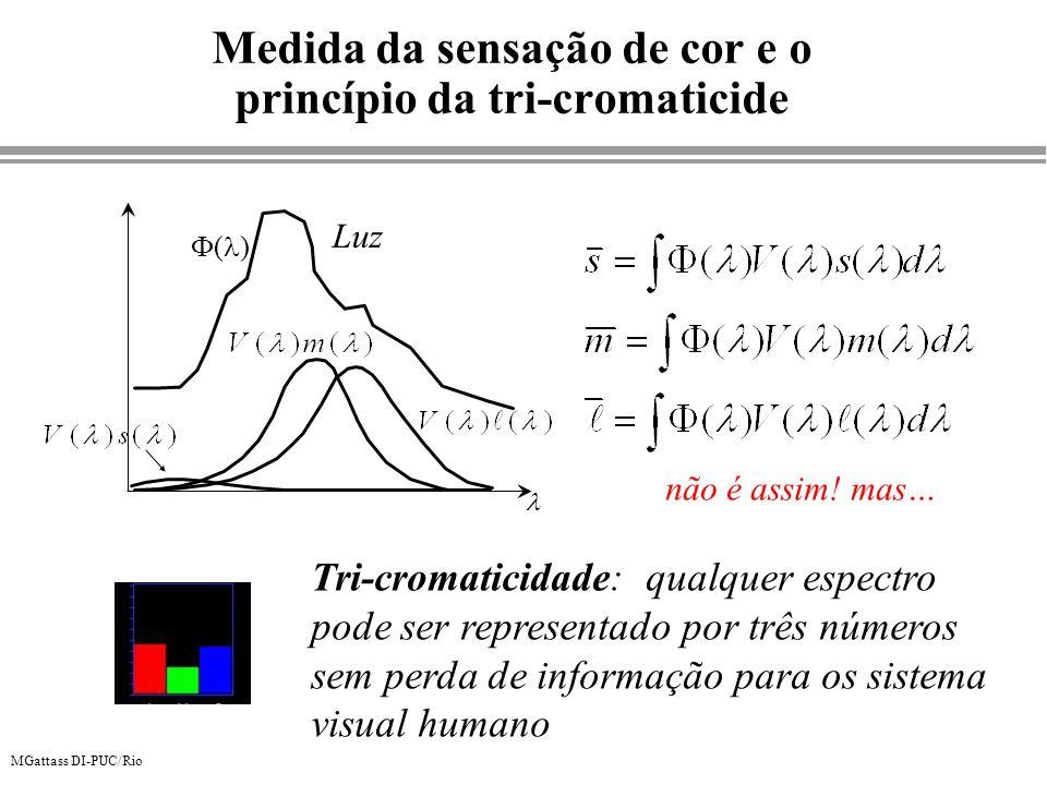 Medida da sensação de cor e o princípio da tri-cromaticide
