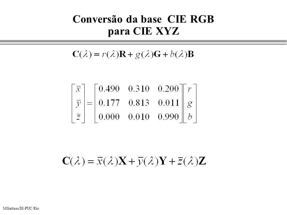 Conversão da base CIE RGB para CIE XYZ
