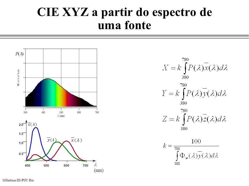 CIE XYZ a partir do espectro de uma fonte