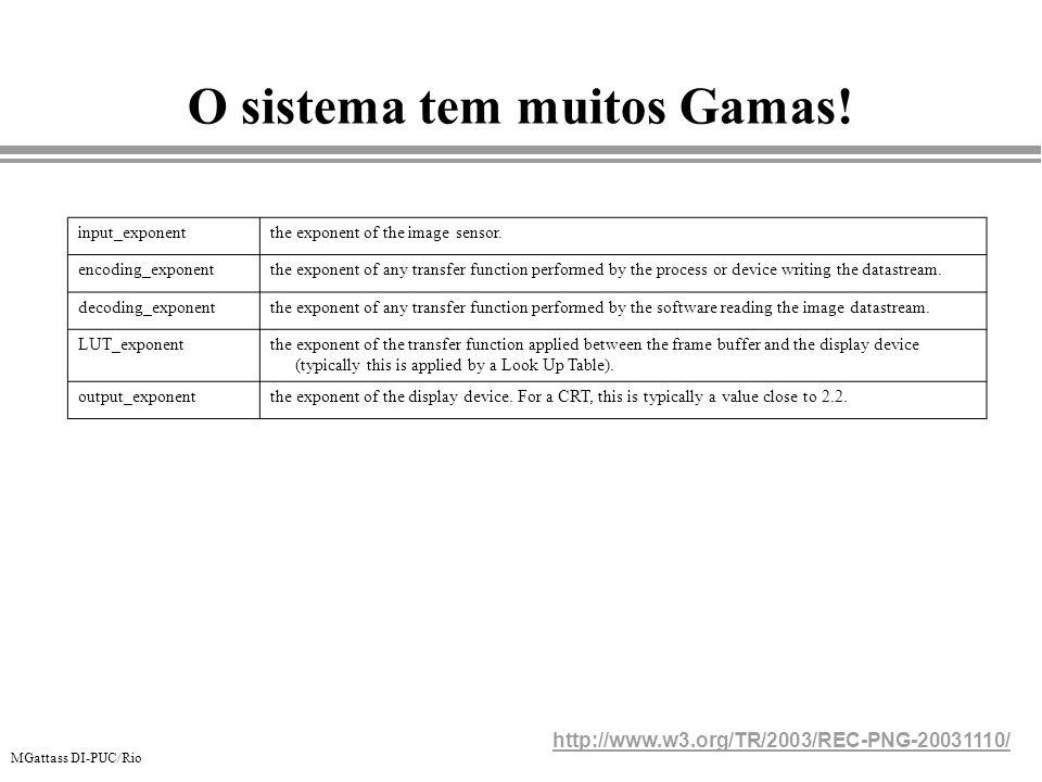 O sistema tem muitos Gamas!