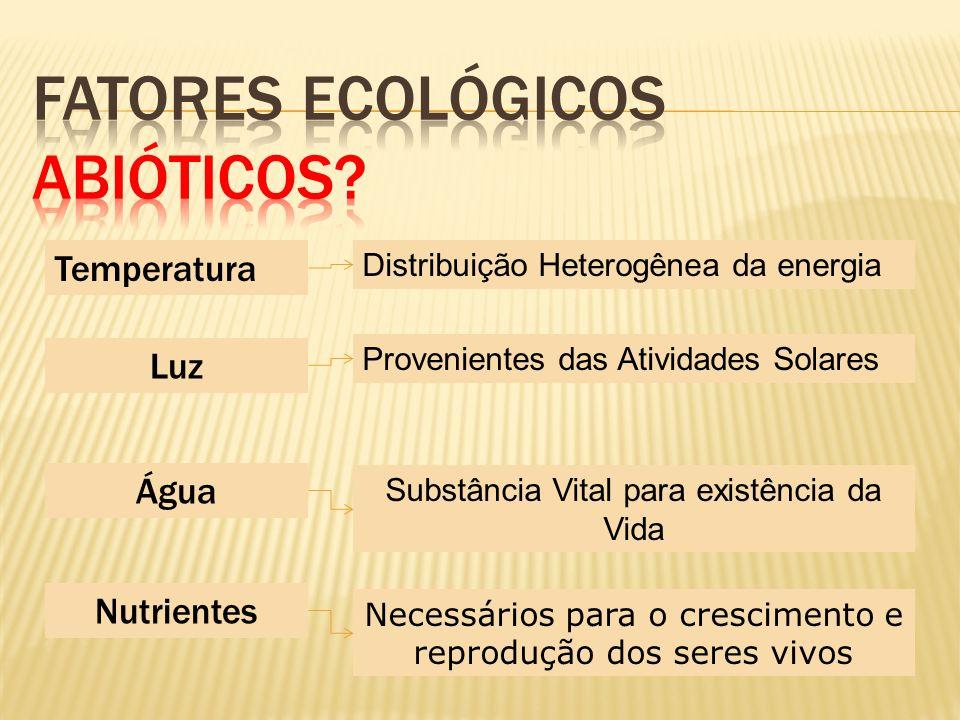 Fatores Ecológicos Abióticos