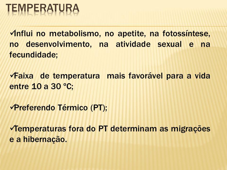Temperatura Influi no metabolismo, no apetite, na fotossíntese, no desenvolvimento, na atividade sexual e na fecundidade;