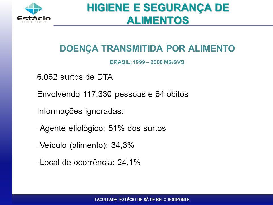 HIGIENE E SEGURANÇA DE ALIMENTOS DOENÇA TRANSMITIDA POR ALIMENTO