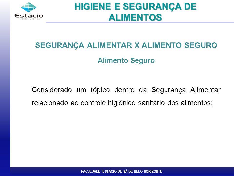 HIGIENE E SEGURANÇA DE ALIMENTOS SEGURANÇA ALIMENTAR X ALIMENTO SEGURO