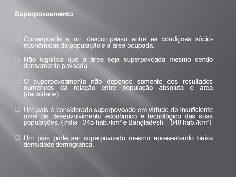 Superpovoamento Corresponde a um descompasso entre as condições sócio-econômicas da população e à área ocupada.