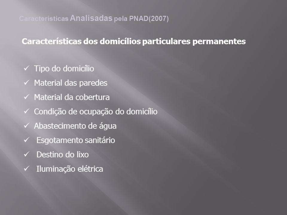 Características dos domicílios particulares permanentes