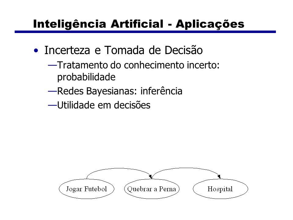 Inteligência Artificial - Aplicações