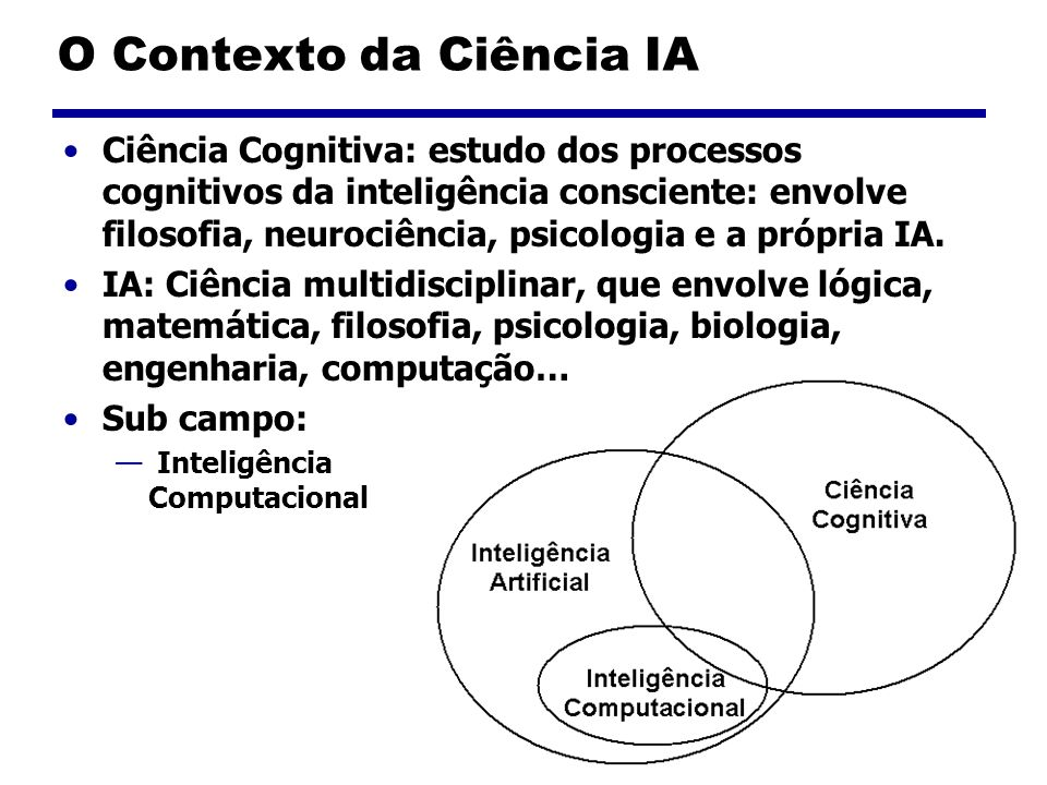 O Contexto da Ciência IA