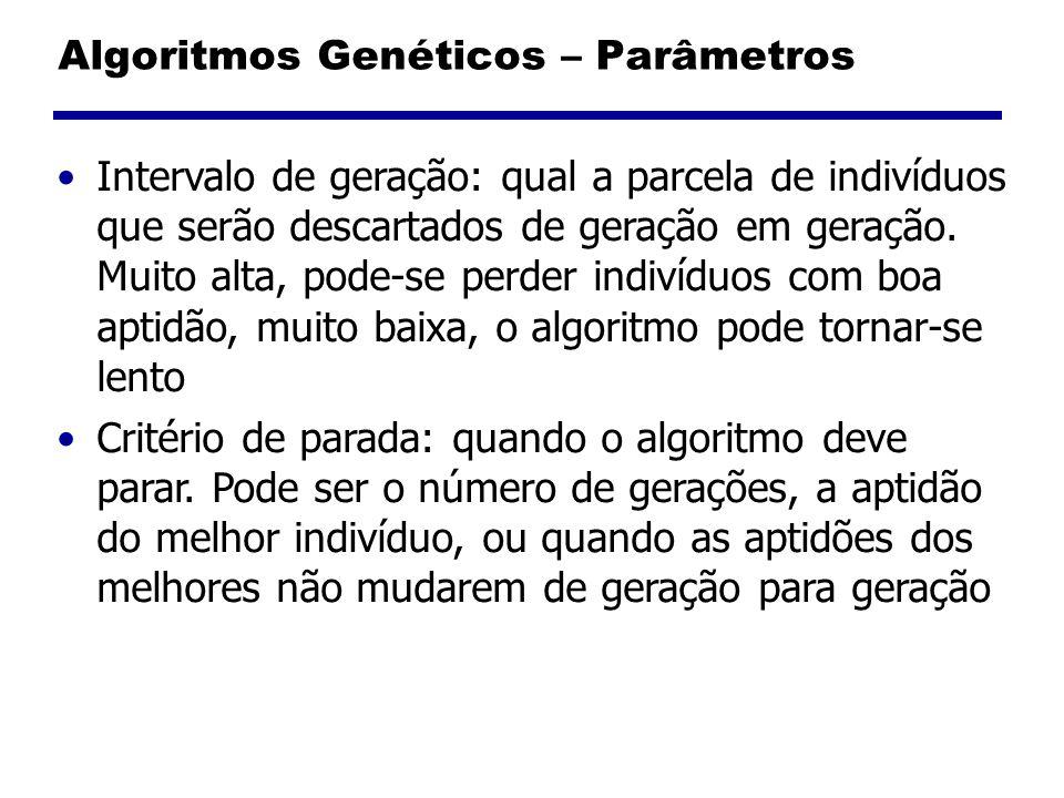 Algoritmos Genéticos – Parâmetros